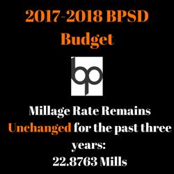 2017-2018 Budget Logo
