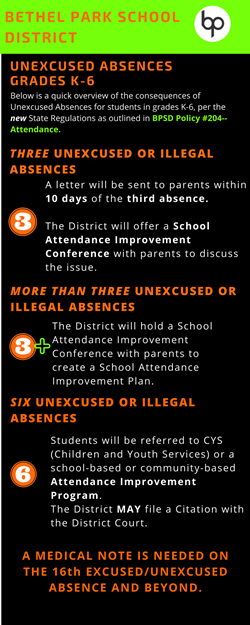 New Attendance Law Infographic