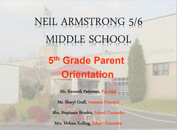 Fifth Grade Parent Night Powerpoint Title Slide