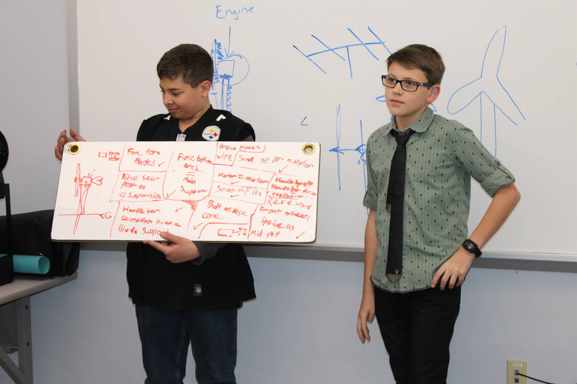 Students share their ideas