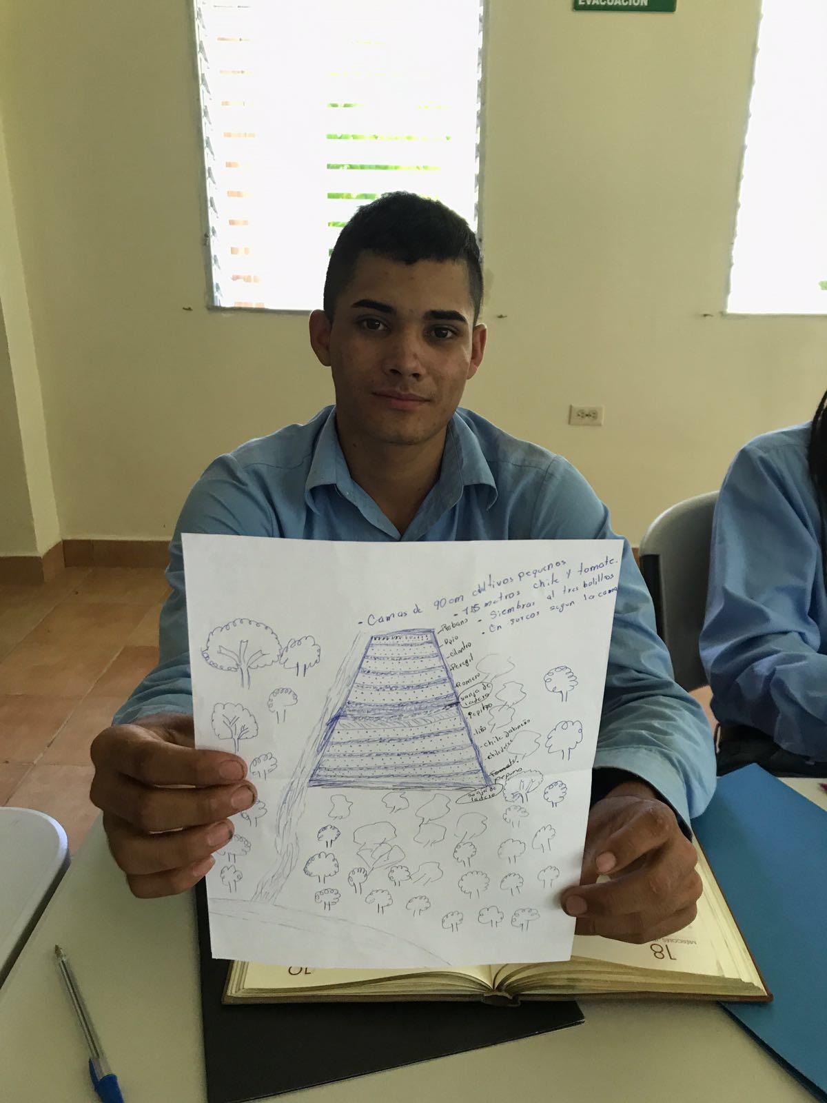Honduran students sketch their organic garden before planting.